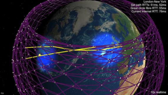 Амбициозный проект SpaseX StarLink от Илона Маска и его предназначение